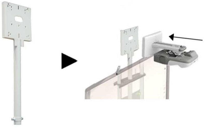 Suport de fixare DIMASA pentru videoproiectoare Ultrashort - Throw