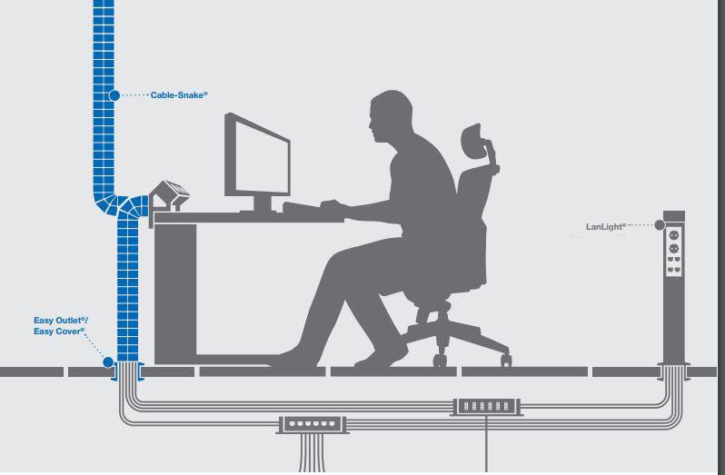canale cabluri 930.033 schema