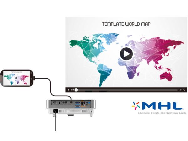Videoproiector Short Throw Benq MW632ST conectivitate mhl