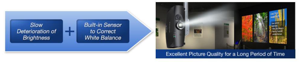 Videoproiector Panasonic PT-RW430EKJ