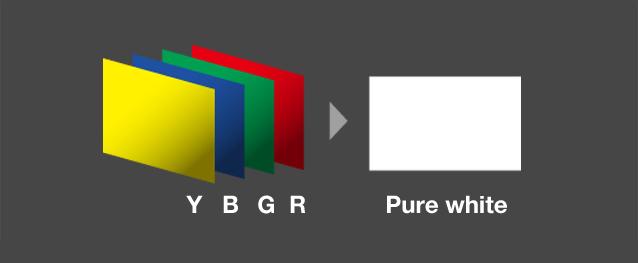 Videoproiector Panasonic PT-RZ870B, white balance superior