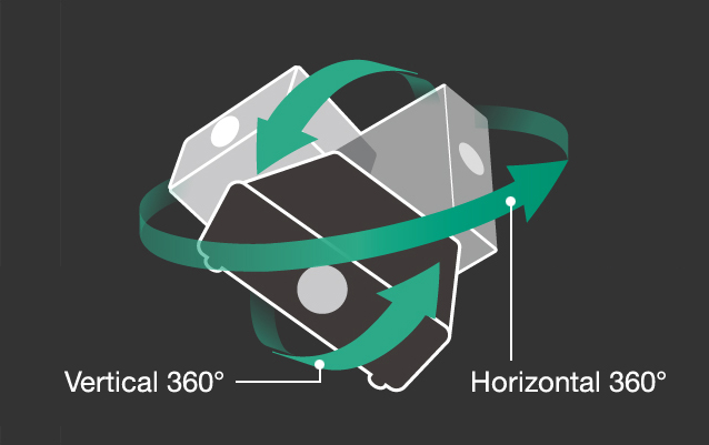 Videoproiector Panasonic PT-RZ870B, instalare 360 grade