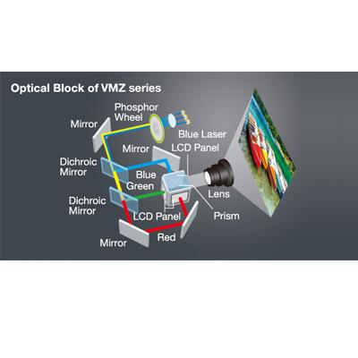 Videoproiector Panasonic PT-VMZ50 optical block