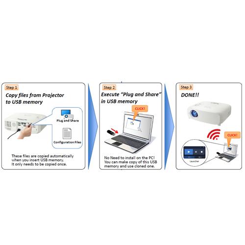 videoproiector Panasonic PT-VX615NEJ