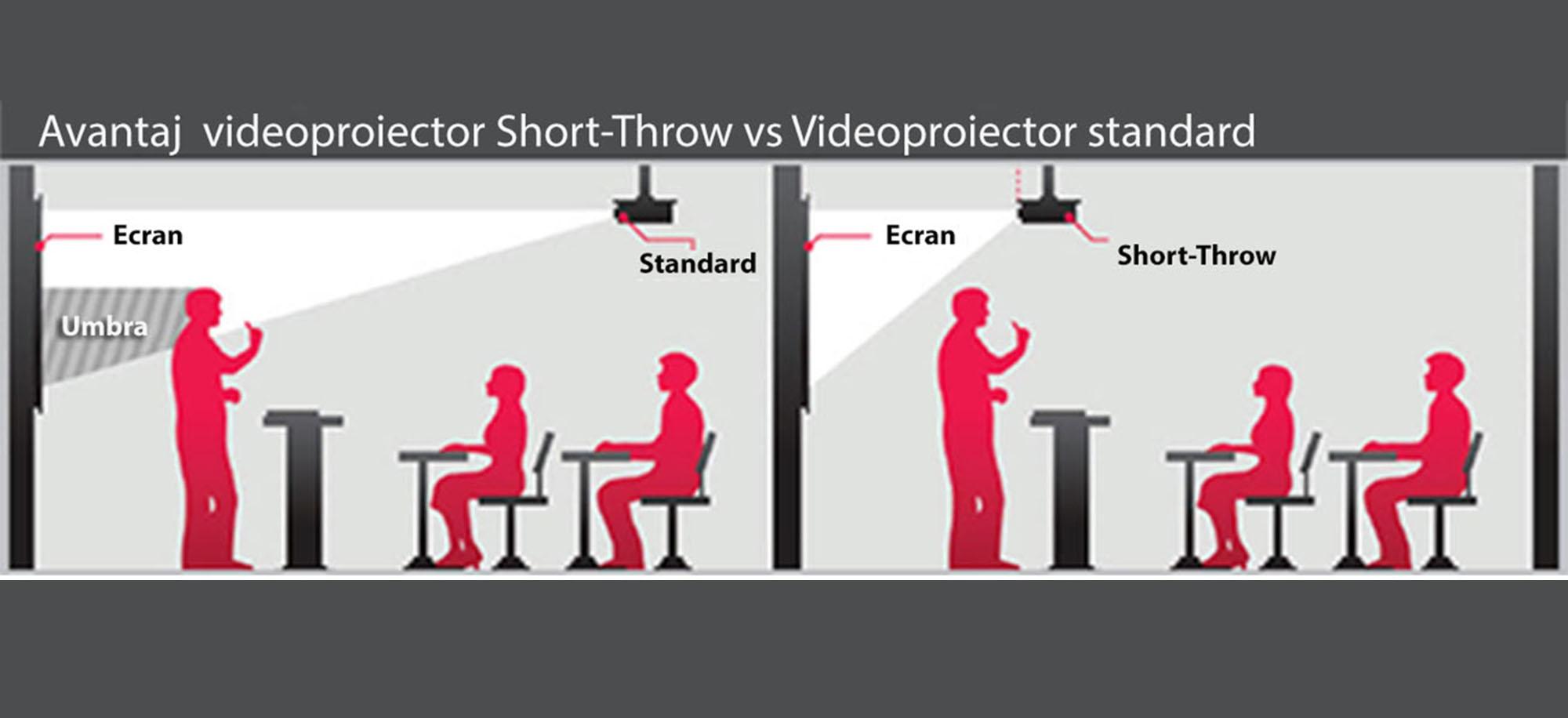 videoproiector panasonic PT-TW370 short-throw