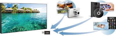 Display IPS LED Panasonic Seria LF8