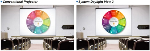 videoproiector Panasonic Laser PT-RZ770B sistem daylight view 3