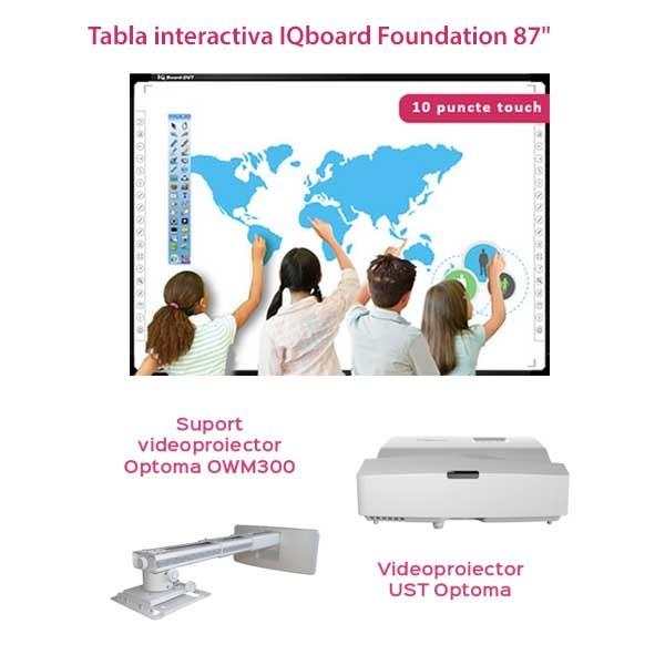 "Pachet Interactiv IQboard Foundation UST 87"" Innovative Teaching"