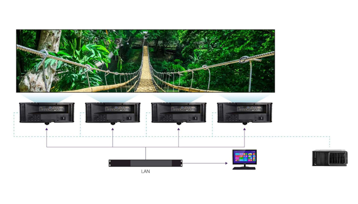 Videoproiector Optoma ZK750 LAN