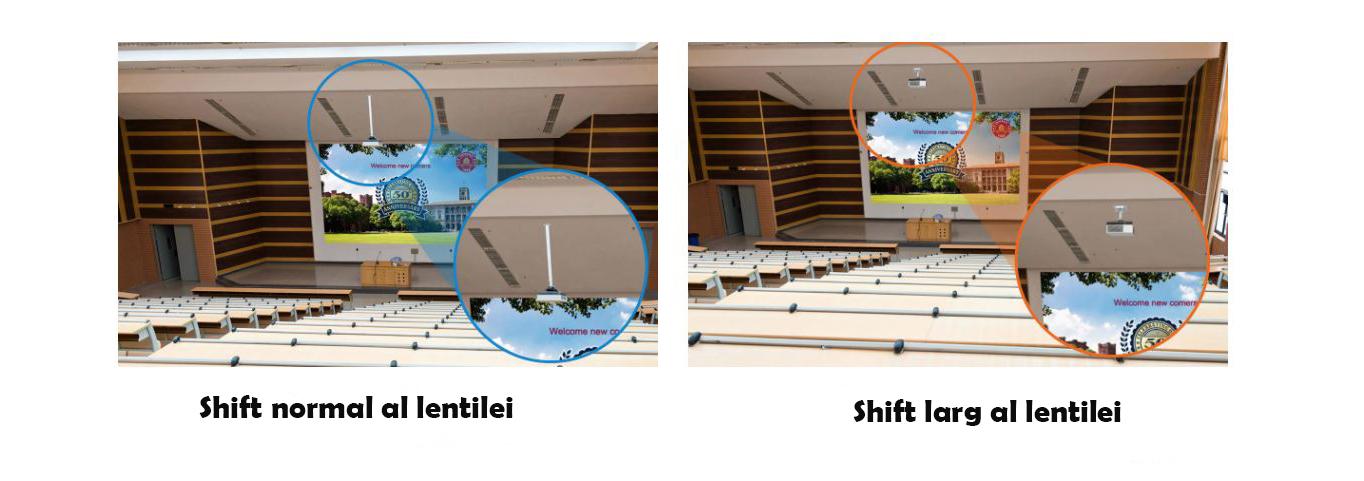 Videoproiector Sony VPL-FHZ120/B instalare flexibila